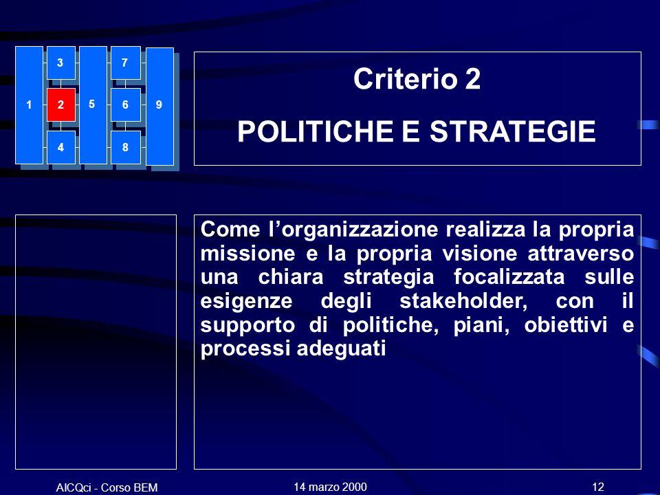 AICQci - Corso BEM Alenia 14 marzo 200012 Criterio 2 POLITICHE E STRATEGIE Come lorganizzazione realizza la propria missione e la propria visione attraverso una chiara strategia focalizzata sulle esigenze degli stakeholder, con il supporto di politiche, piani, obiettivi e processi adeguati 1 3 4 7 8 5926
