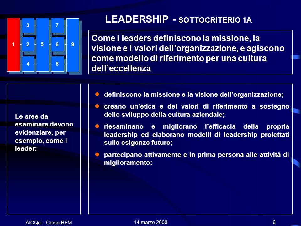 AICQci - Corso BEM Alenia 14 marzo 20006 LEADERSHIP - SOTTOCRITERIO 1A Come i leaders definiscono la missione, la visione e i valori dellorganizzazione, e agiscono come modello di riferimento per una cultura delleccellenza Le aree da esaminare devono evidenziare, per esempio, come i leader: ldefiniscono la missione e la visione dellorganizzazione; lcreano unetica e dei valori di riferimento a sostegno dello sviluppo della cultura aziendale; lriesaminano e migliorano lefficacia della propria leadership ed elaborano modelli di leadership proiettati sulle esigenze future; lpartecipano attivamente e in prima persona alle attività di miglioramento; 1 3 4 7 8 5926