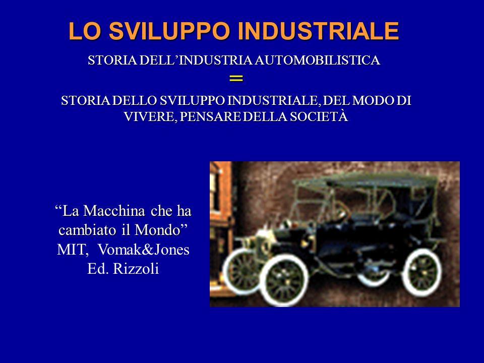LO SVILUPPO INDUSTRIALE STORIA DELLINDUSTRIA AUTOMOBILISTICA La Macchina che ha cambiato il MondoLa Macchina che ha cambiato il Mondo MIT, Vomak&Jones Ed.