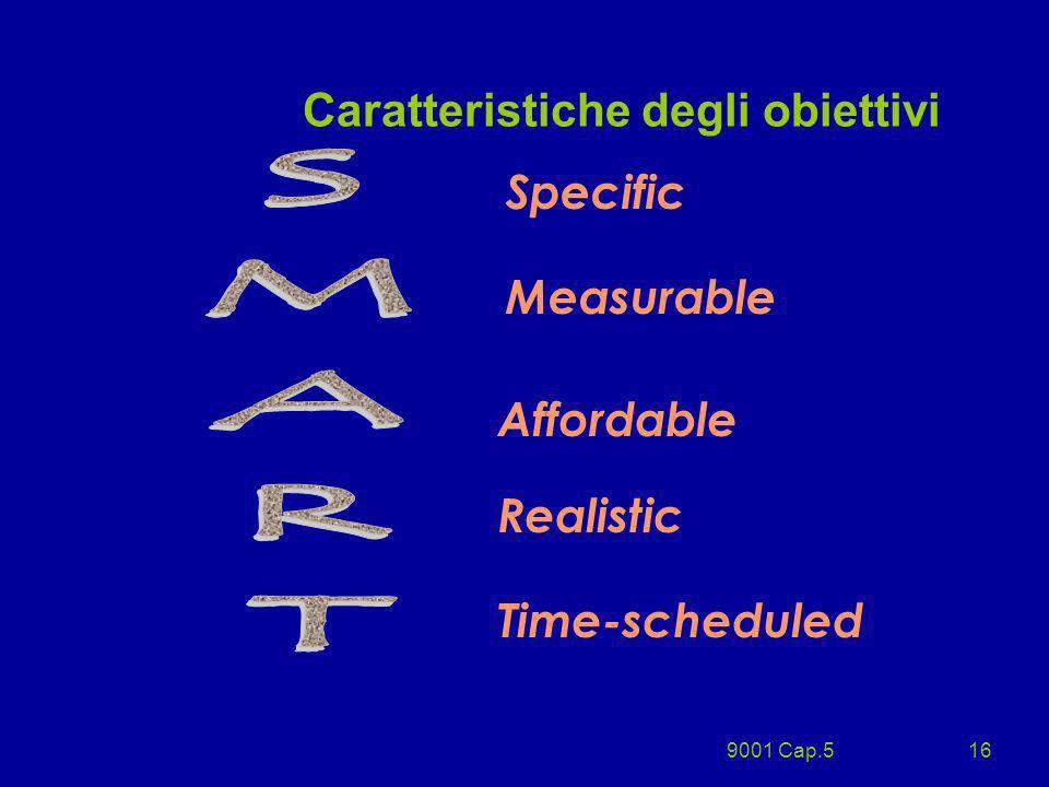 9001 Cap.516 Caratteristiche degli obiettivi Specific Measurable Affordable Realistic Time-scheduled