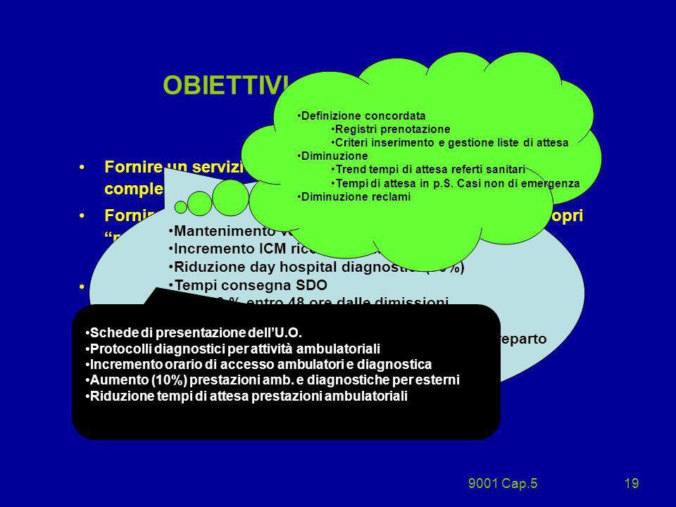 9001 Cap.519 OBIETTIVI… qualche esempio Fornire un servizio di degenza con aumentato indice di complessità (indice di case-mix) Fornire un servizio am