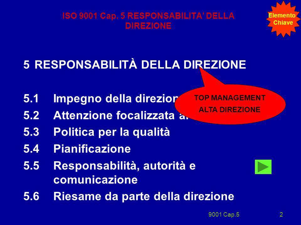 9001 Cap.52 ISO 9001 Cap. 5 RESPONSABILITA DELLA DIREZIONE 5 RESPONSABILITÀ DELLA DIREZIONE 5.1 Impegno della direzione 5.2 Attenzione focalizzata al