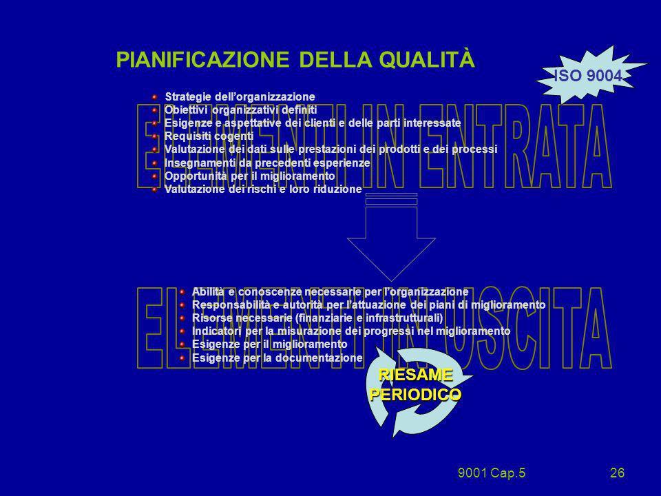 9001 Cap.526 PIANIFICAZIONE DELLA QUALITÀ Strategie dellorganizzazione Obiettivi organizzativi definiti Esigenze e aspettative dei clienti e delle par