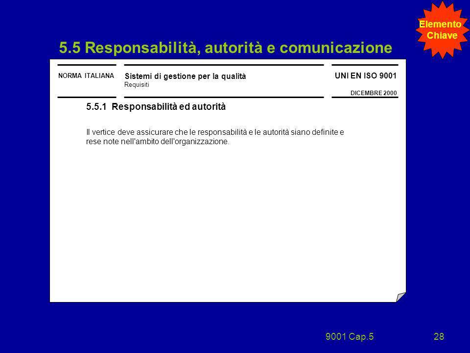 9001 Cap.528 NORMA ITALIANA Sistemi di gestione per la qualità Requisiti UNI EN ISO 9001 DICEMBRE 2000 5.5 Responsabilità, autorità e comunicazione 5.
