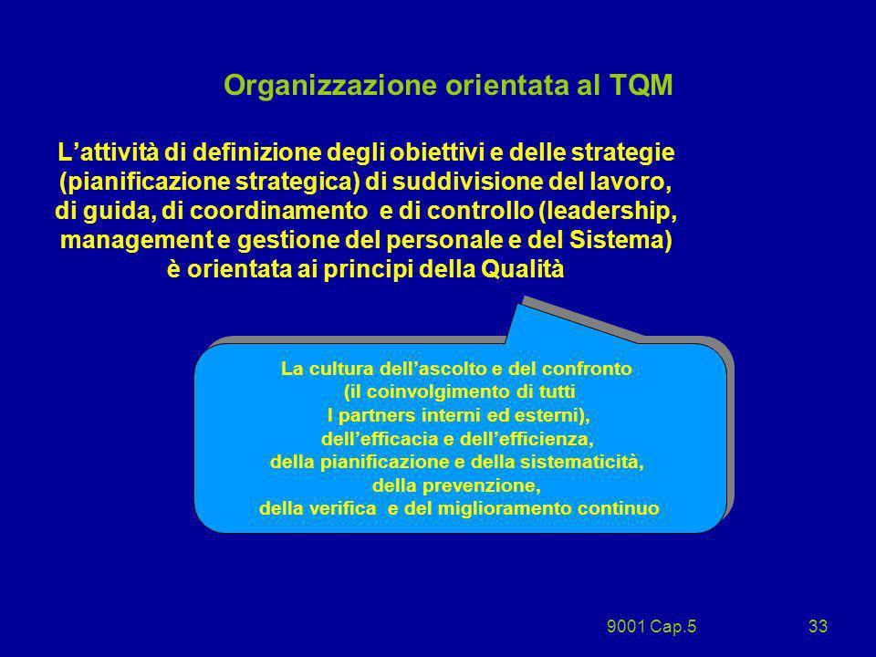 9001 Cap.533 Organizzazione orientata al TQM Lattività di definizione degli obiettivi e delle strategie (pianificazione strategica) di suddivisione de