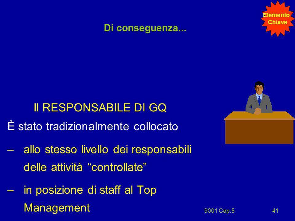 9001 Cap.541 Il RESPONSABILE DI GQ È stato tradizionalmente collocato –allo stesso livello dei responsabili delle attività controllate –in posizione d