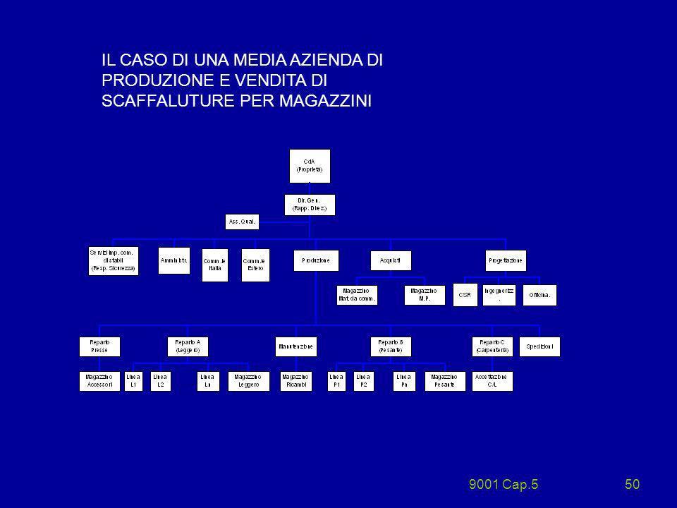 9001 Cap.550 IL CASO DI UNA MEDIA AZIENDA DI PRODUZIONE E VENDITA DI SCAFFALUTURE PER MAGAZZINI