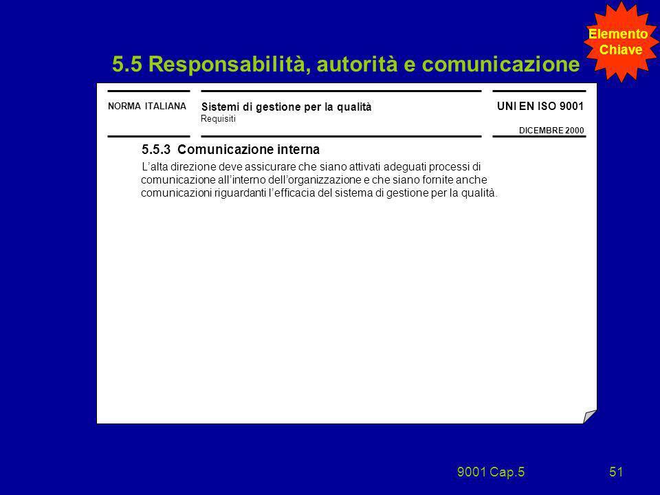 9001 Cap.551 NORMA ITALIANA Sistemi di gestione per la qualità Requisiti UNI EN ISO 9001 DICEMBRE 2000 5.5.3 Comunicazione interna Lalta direzione dev