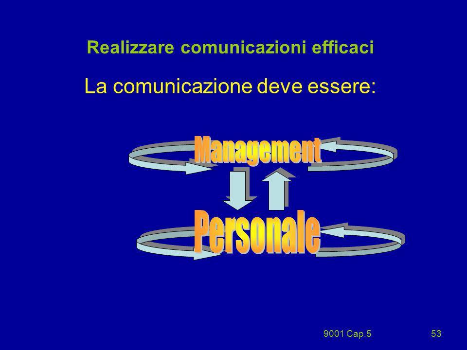 9001 Cap.553 Realizzare comunicazioni efficaci La comunicazione deve essere: