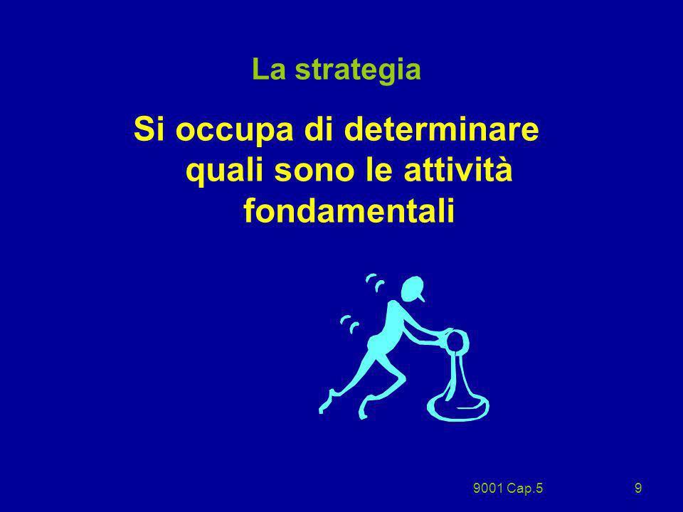 9001 Cap.59 La strategia Si occupa di determinare quali sono le attività fondamentali