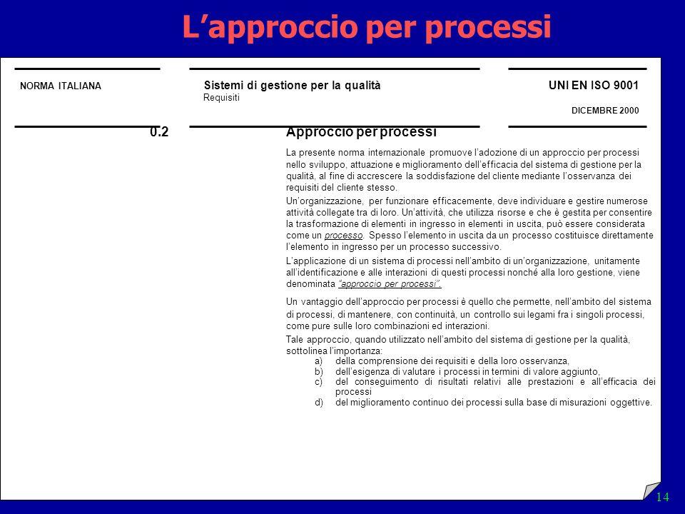 9001 0-3 14 Lapproccio per processi NORMA ITALIANA Sistemi di gestione per la qualità Requisiti UNI EN ISO 9001 DICEMBRE 2000 0.2Approccio per process