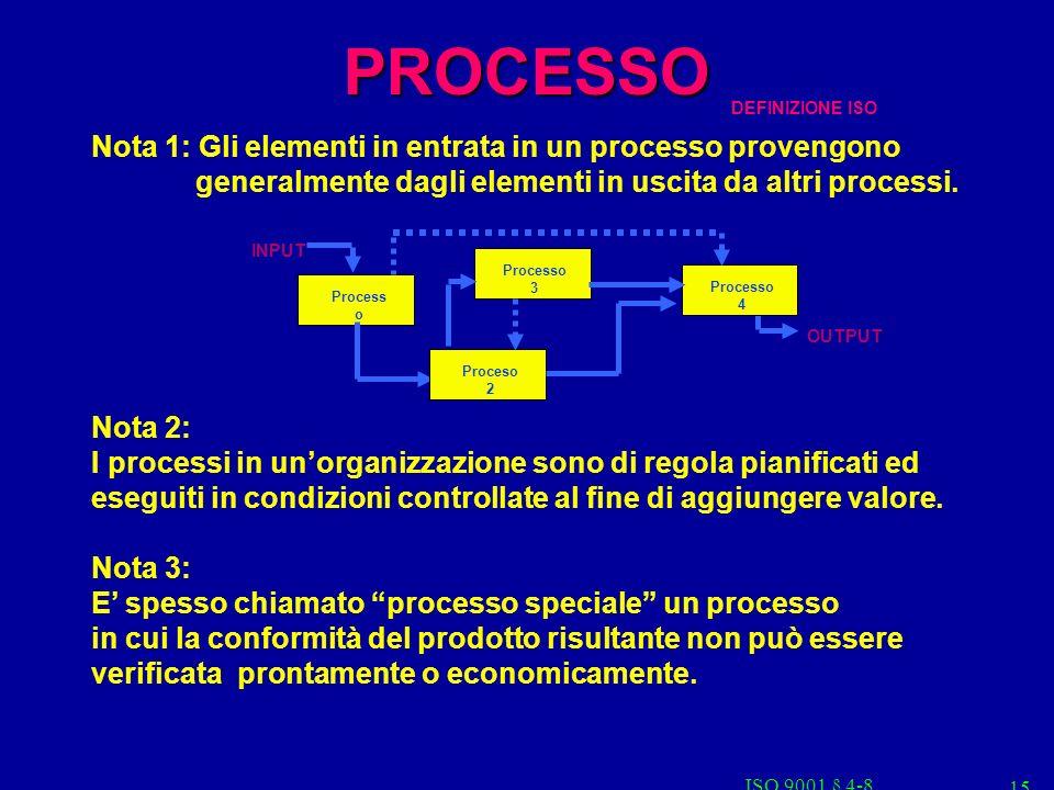 ISO 9001 § 4-8 15 PROCESSO Nota 1: Gli elementi in entrata in un processo provengono generalmente dagli elementi in uscita da altri processi. Nota 2: