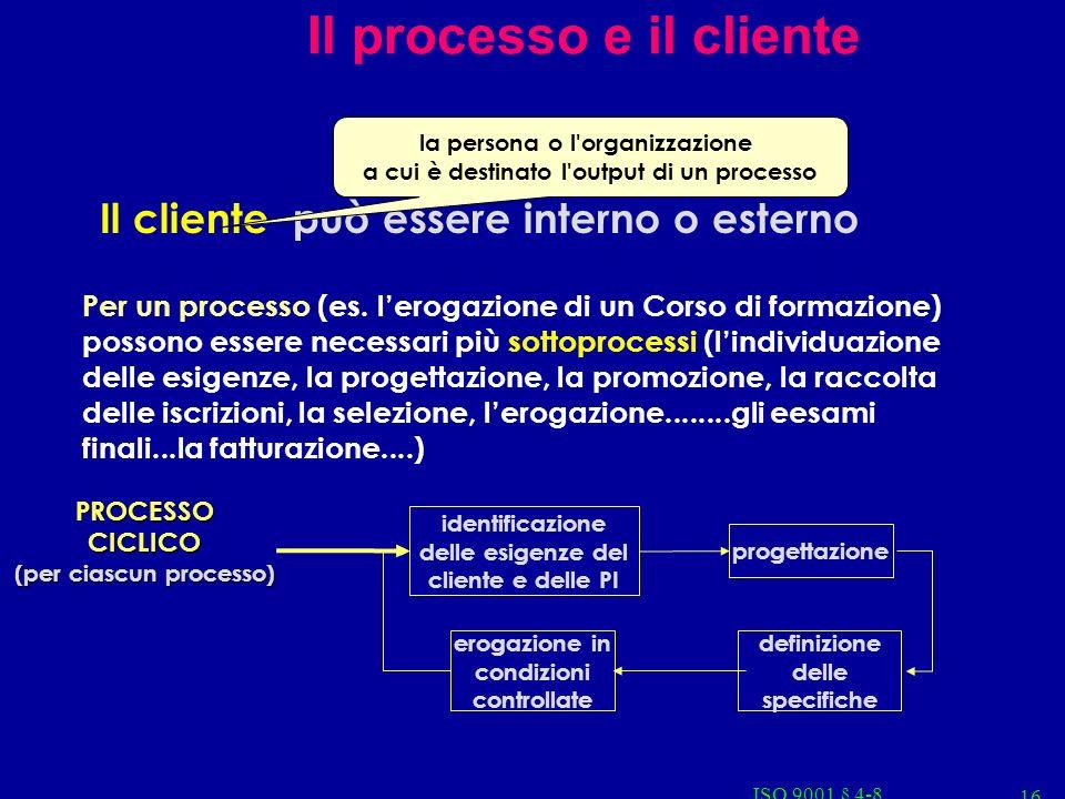 ISO 9001 § 4-8 16 Il processo e il cliente Il cliente può essere interno o esterno la persona o l'organizzazione a cui è destinato l'output di un proc