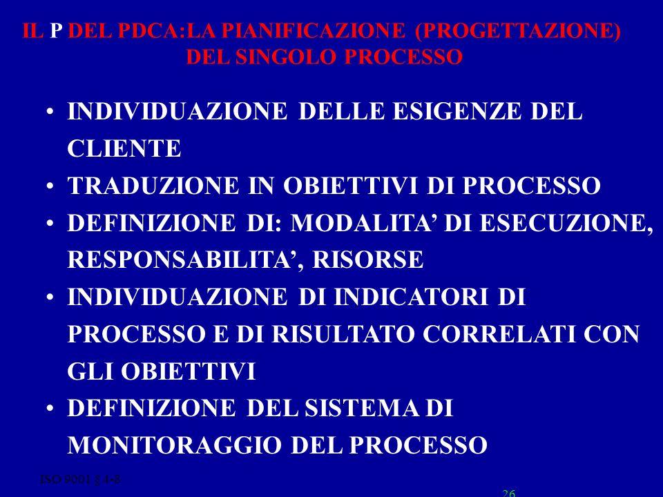 ISO 9001 § 4-8 26 IL P DEL PDCA:LA PIANIFICAZIONE (PROGETTAZIONE) DEL SINGOLO PROCESSO INDIVIDUAZIONE DELLE ESIGENZE DEL CLIENTE TRADUZIONE IN OBIETTI