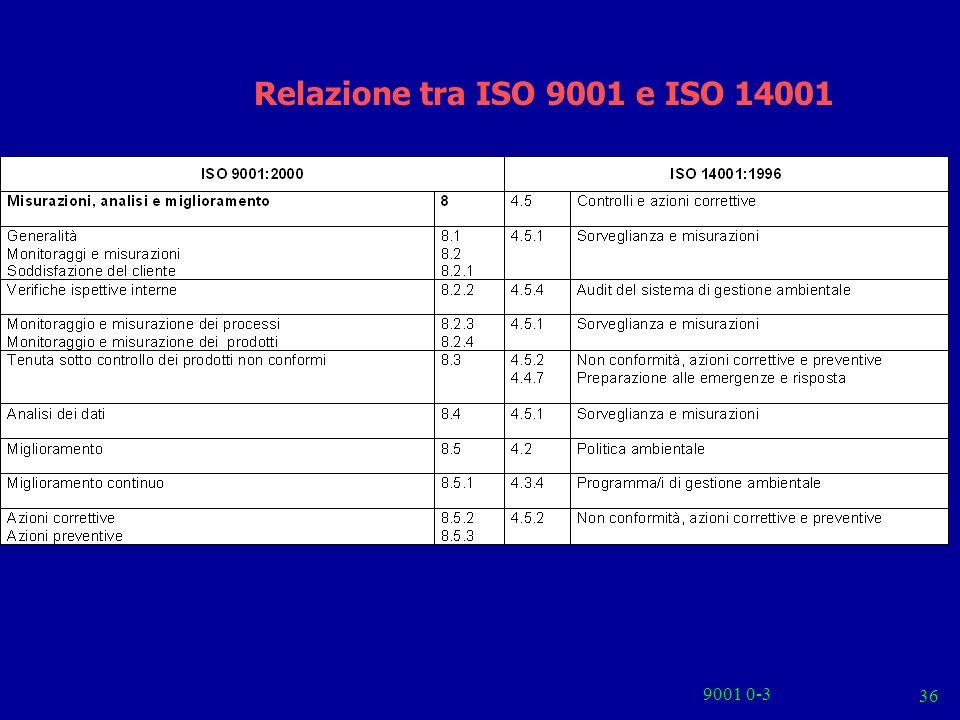 9001 0-3 36 Relazione tra ISO 9001 e ISO 14001