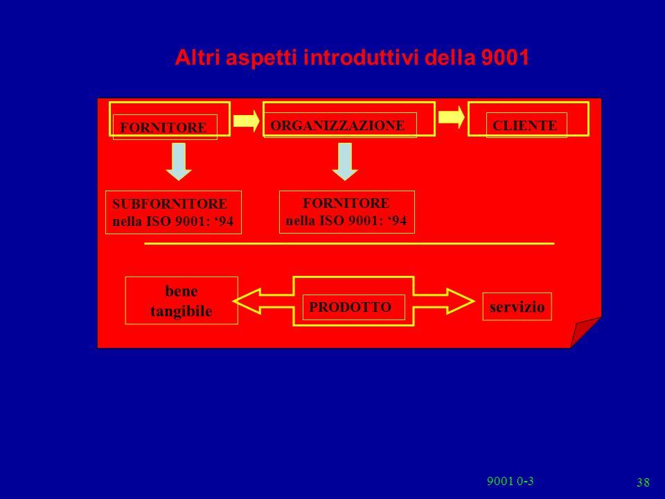 9001 0-3 38 Altri aspetti introduttivi della 9001 FORNITORE ORGANIZZAZIONECLIENTE SUBFORNITORE nella ISO 9001: 94 FORNITORE nella ISO 9001: 94 PRODOTT