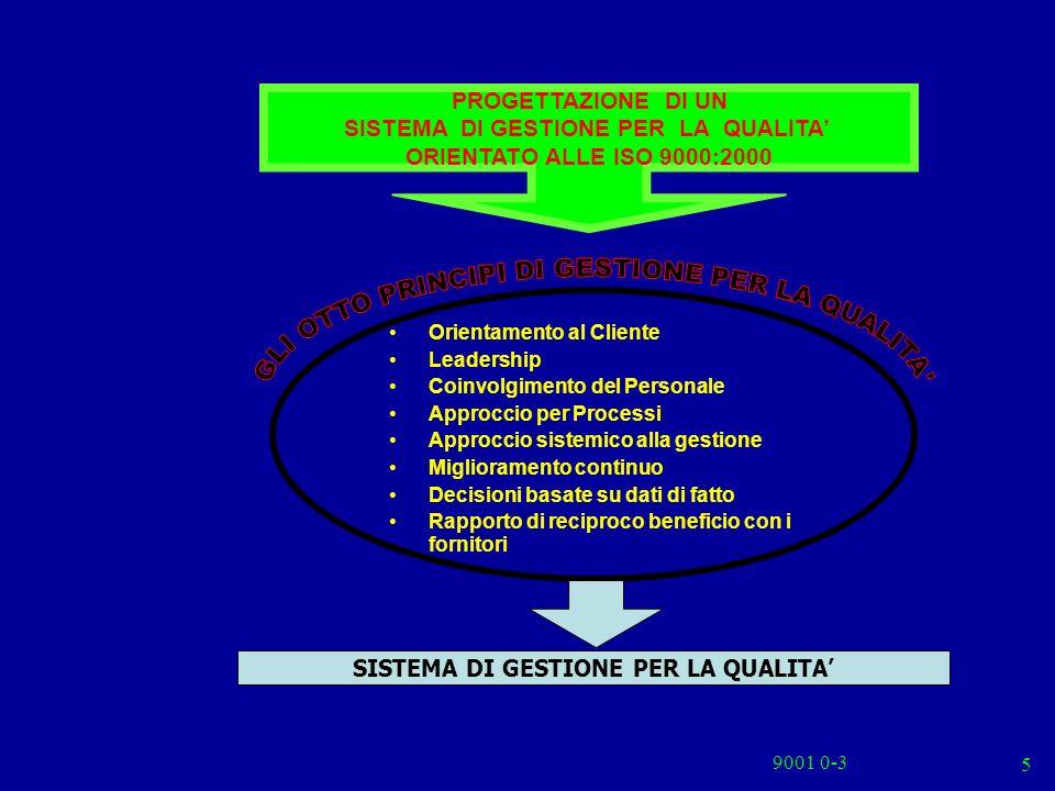 9001 0-3 5 Orientamento al Cliente Leadership Coinvolgimento del Personale Approccio per Processi Approccio sistemico alla gestione Miglioramento cont