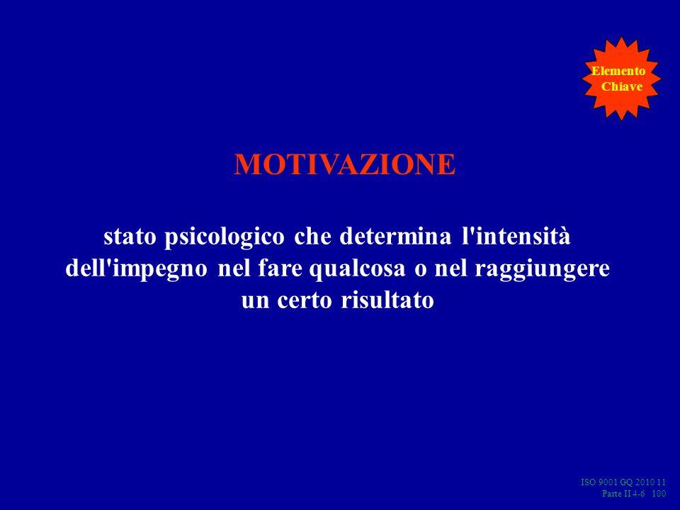 ISO 9001 GQ 2010 11 Parte II 4-6 MOTIVAZIONE stato psicologico che determina l intensità dell impegno nel fare qualcosa o nel raggiungere un certo risultato Elemento Chiave 100