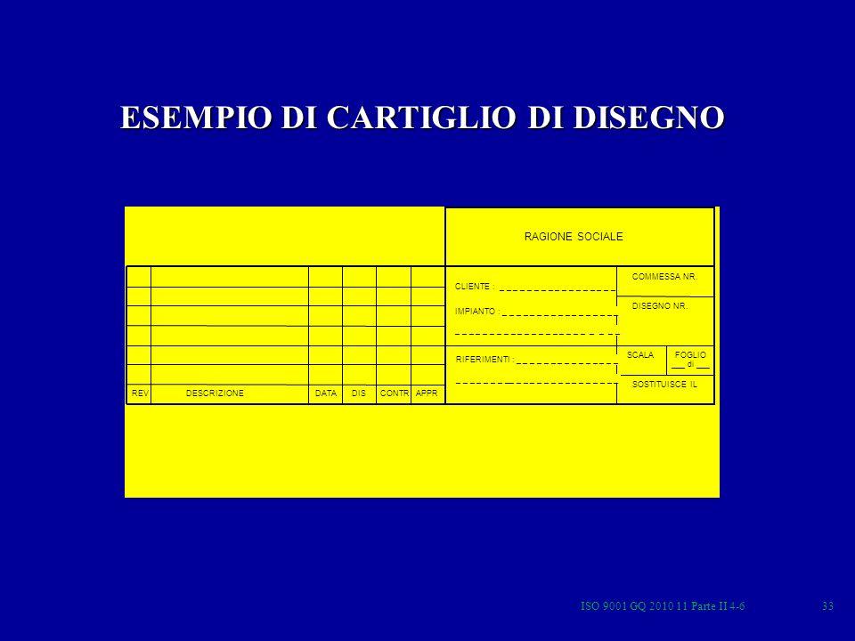 ISO 9001 GQ 2010 11 Parte II 4-633 REVDESCRIZIONEDATADISCONTRAPPR RAGIONE SOCIALE CLIENTE : _ _ _ _ _ _ _ _ _ _ _ _ _ _ _ _ _ COMMESSA NR.