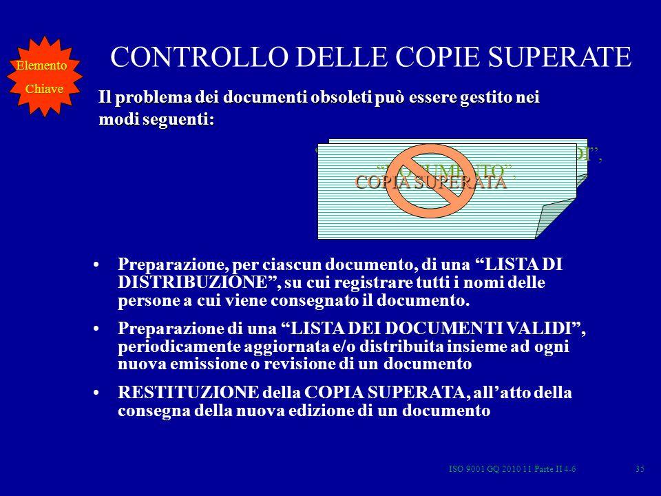 ISO 9001 GQ 2010 11 Parte II 4-635 LISTA DI DISTRIBUZIONE LISTA DI DISTRIBUZIONE, CONTROLLO DELLE COPIE SUPERATE Il problema dei documenti obsoleti può essere gestito nei modi seguenti: LISTA DEI DOCUMENTI VALIDI LISTA DEI DOCUMENTI VALIDI, DOCUMENTO DOCUMENTO, COPIA SUPERATA Preparazione, per ciascun documento, di una LISTA DI DISTRIBUZIONE, su cui registrare tutti i nomi delle persone a cui viene consegnato il documento.