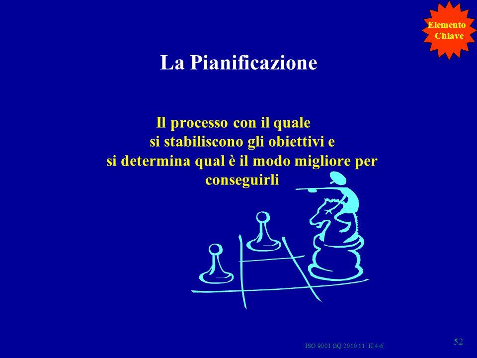 La Pianificazione Il processo con il quale si stabiliscono gli obiettivi e si determina qual è il modo migliore per conseguirli Elemento Chiave ISO 9001 GQ 2010 11 II 4-6 52