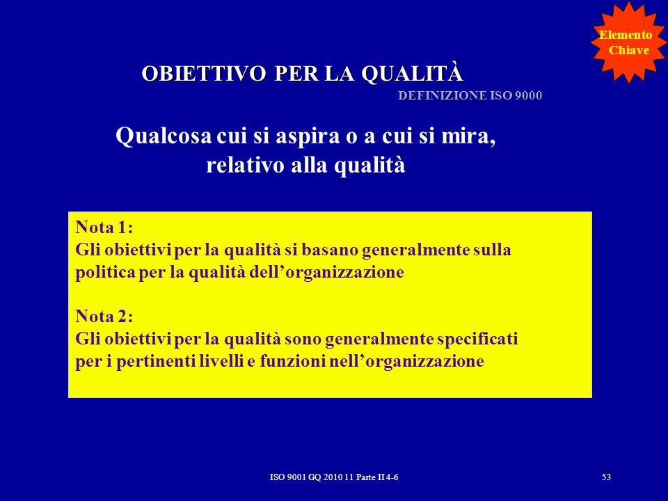 ISO 9001 GQ 2010 11 Parte II 4-653 OBIETTIVO PER LA QUALITÀ Qualcosa cui si aspira o a cui si mira, relativo alla qualità Nota 1: Gli obiettivi per la qualità si basano generalmente sulla politica per la qualità dellorganizzazione Nota 2: Gli obiettivi per la qualità sono generalmente specificati per i pertinenti livelli e funzioni nellorganizzazione DEFINIZIONE ISO 9000 Elemento Chiave