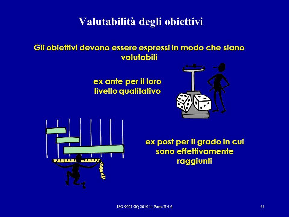 ISO 9001 GQ 2010 11 Parte II 4-654 Valutabilità degli obiettivi Gli obiettivi devono essere espressi in modo che siano valutabili ex ante per il loro livello qualitativo ex post per il grado in cui sono effettivamente raggiunti