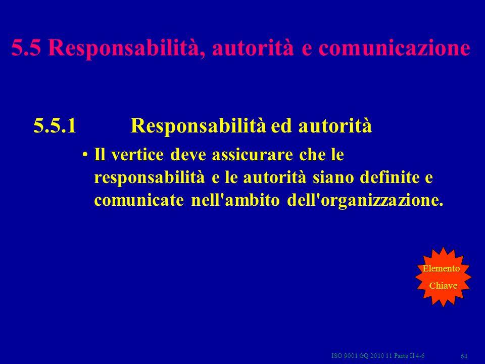 ISO 9001 GQ 2010 11 Parte II 4-6 64 5.5 Responsabilità, autorità e comunicazione 5.5.1 Responsabilità ed autorità Il vertice deve assicurare che le responsabilità e le autorità siano definite e comunicate nell ambito dell organizzazione.