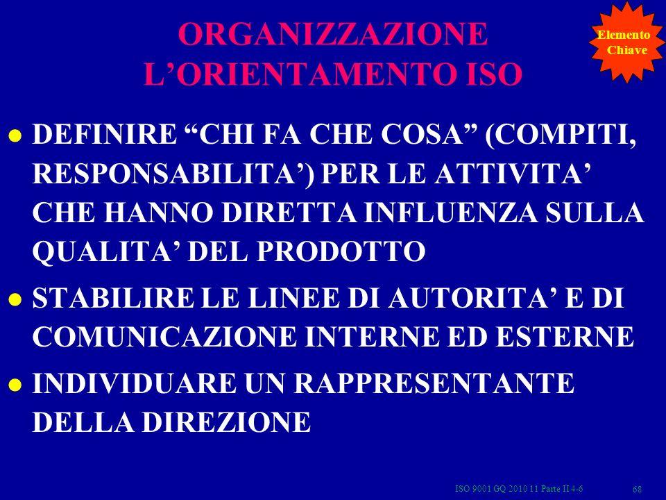 ISO 9001 GQ 2010 11 Parte II 4-6 68 ORGANIZZAZIONE LORIENTAMENTO ISO l DEFINIRE CHI FA CHE COSA (COMPITI, RESPONSABILITA) PER LE ATTIVITA CHE HANNO DIRETTA INFLUENZA SULLA QUALITA DEL PRODOTTO l STABILIRE LE LINEE DI AUTORITA E DI COMUNICAZIONE INTERNE ED ESTERNE l INDIVIDUARE UN RAPPRESENTANTE DELLA DIREZIONE Elemento Chiave