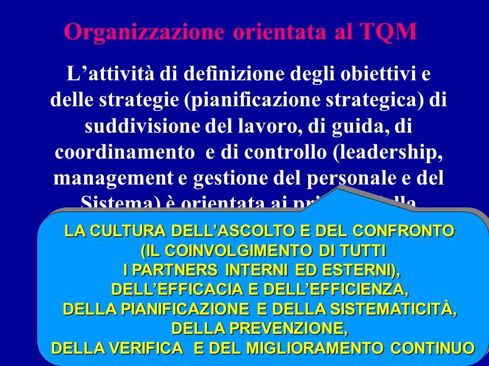 ISO 9001 GQ 2010 11 Parte II 4-6 69 Organizzazione orientata al TQM Lattività di definizione degli obiettivi e delle strategie (pianificazione strategica) di suddivisione del lavoro, di guida, di coordinamento e di controllo (leadership, management e gestione del personale e del Sistema) è orientata ai principi della Qualità LA CULTURA DELLASCOLTO E DEL CONFRONTO (IL COINVOLGIMENTO DI TUTTI I PARTNERS INTERNI ED ESTERNI), I PARTNERS INTERNI ED ESTERNI), DELLEFFICACIA E DELLEFFICIENZA, DELLA PIANIFICAZIONE E DELLA SISTEMATICITÀ, DELLA PREVENZIONE, DELLA VERIFICA E DEL MIGLIORAMENTO CONTINUO LA CULTURA DELLASCOLTO E DEL CONFRONTO (IL COINVOLGIMENTO DI TUTTI I PARTNERS INTERNI ED ESTERNI), I PARTNERS INTERNI ED ESTERNI), DELLEFFICACIA E DELLEFFICIENZA, DELLA PIANIFICAZIONE E DELLA SISTEMATICITÀ, DELLA PREVENZIONE, DELLA VERIFICA E DEL MIGLIORAMENTO CONTINUO