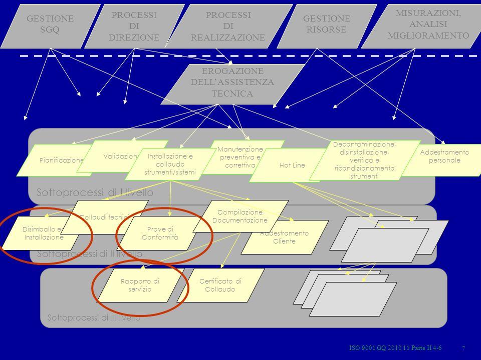 ISO 9001 GQ 2010 11 Parte II 4-6 58 OBIETTIVI… qualche esempio Fornire un servizio di degenza con aumentato indice di complessità (indice di case-mix) Fornire un servizio ambulatoriale che configuri veri e propri percorsi assistenziali facilitando laccesso ed incrementando le prestazioni Potenziare gli aspetti di trasparenza ed orientamento allutente nellerogazione dei servizi (liste di attesa, comfort alberghiero, scheda di presentazione dellU.O....) Mantenimento volumi ricovero ordinario Incremento ICM ricoveri ordinari Riduzione day hospital diagnostici (70%) Tempi consegna SDO 90 % entro 48 ore dalle dimissioni 10% entro 10 gg Diminuire del 5% la degenza media casistica reparto Schede di presentazione dellU.O.