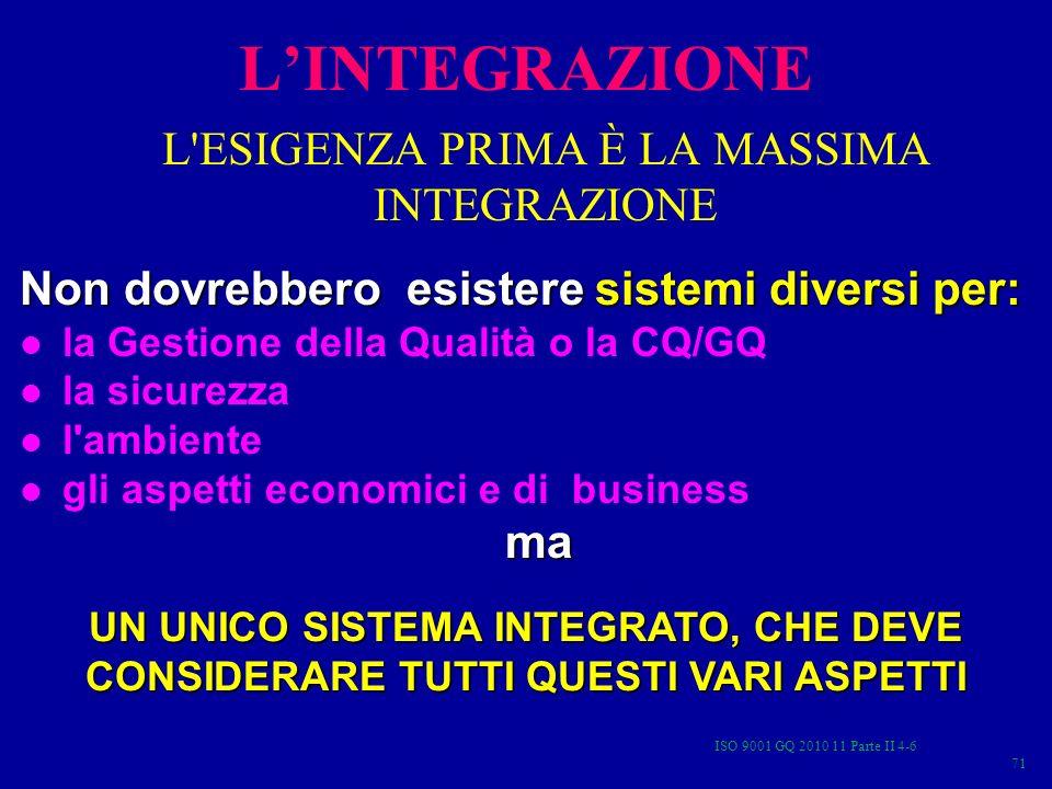 ISO 9001 GQ 2010 11 Parte II 4-6 71 L ESIGENZA PRIMA È LA MASSIMA INTEGRAZIONE LINTEGRAZIONE Non dovrebbero esistere sistemi diversi per: l la Gestione della Qualità o la CQ/GQ l la sicurezza l l ambiente l gli aspetti economici e di businessma UN UNICO SISTEMA INTEGRATO, CHE DEVE CONSIDERARE TUTTI QUESTI VARI ASPETTI