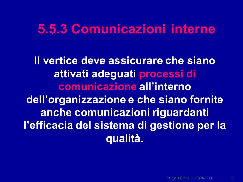 ISO 9001 GQ 2010 11 Parte II 4-6 83 5.5.3 Comunicazioni interne Il vertice deve assicurare che siano attivati adeguati processi di comunicazione allinterno dellorganizzazione e che siano fornite anche comunicazioni riguardanti lefficacia del sistema di gestione per la qualità.