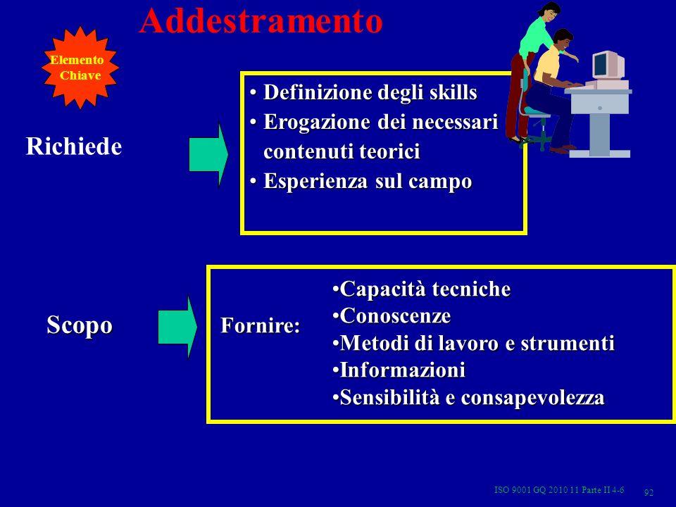 ISO 9001 GQ 2010 11 Parte II 4-6 92 Addestramento Richiede Definizione degli skillsDefinizione degli skills Erogazione dei necessari contenuti teoriciErogazione dei necessari contenuti teorici Esperienza sul campoEsperienza sul campo Scopo Fornire: Capacità tecnicheCapacità tecniche ConoscenzeConoscenze Metodi di lavoro e strumentiMetodi di lavoro e strumenti InformazioniInformazioni Sensibilità e consapevolezzaSensibilità e consapevolezza Elemento Chiave