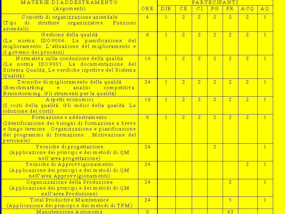 ISO 9001 GQ 2010 11 Parte II 4-6 95