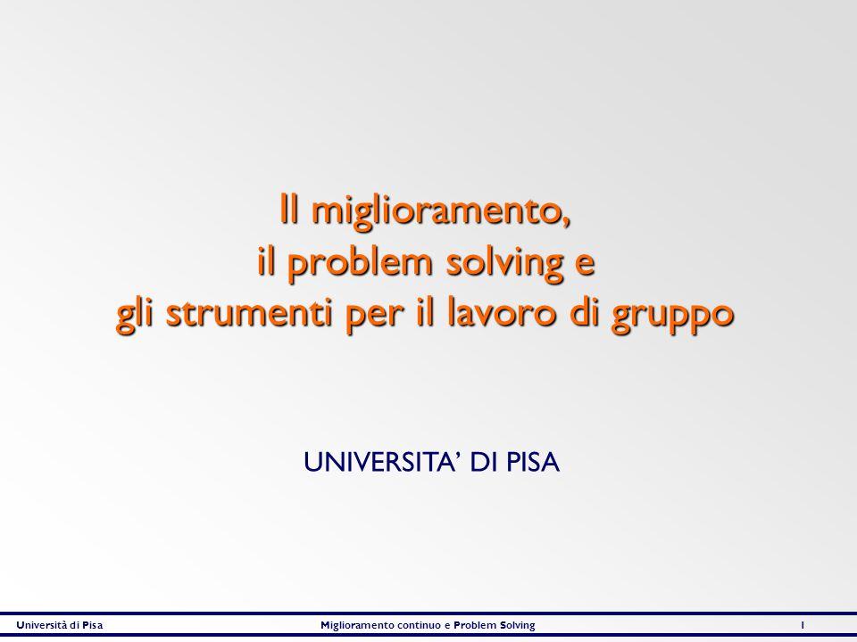 Università di PisaMiglioramento continuo e Problem Solving112 16.