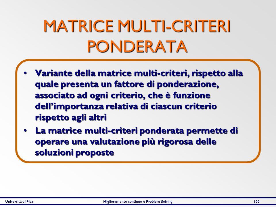 Università di PisaMiglioramento continuo e Problem Solving100 MATRICE MULTI-CRITERI PONDERATA Variante della matrice multi-criteri, rispetto alla qual