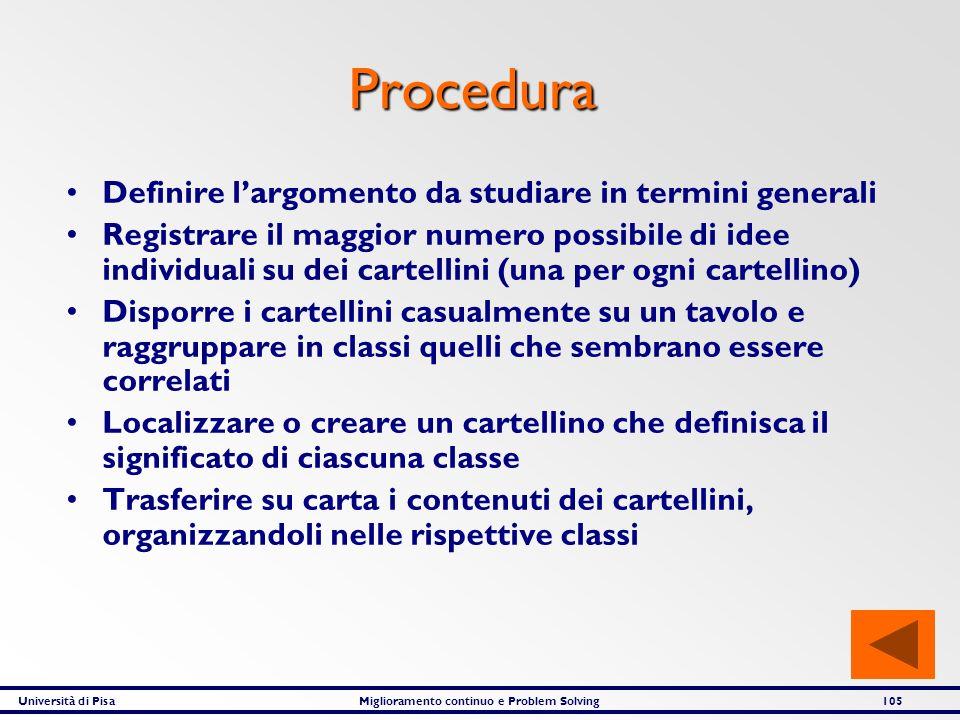 Università di PisaMiglioramento continuo e Problem Solving105 Procedura Definire largomento da studiare in termini generali Registrare il maggior nume