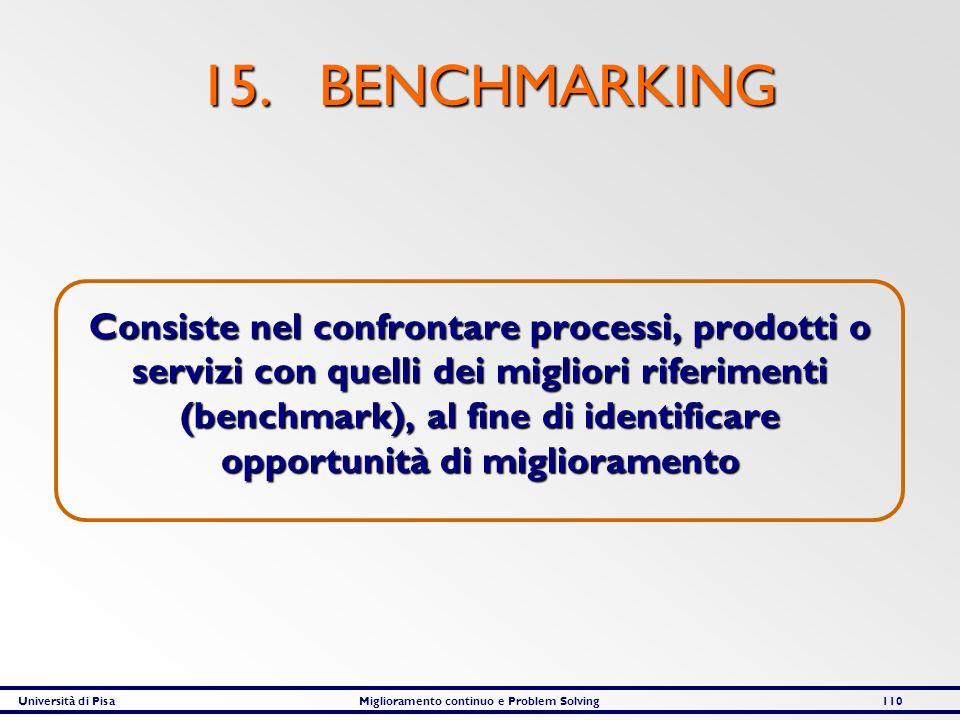 Università di PisaMiglioramento continuo e Problem Solving110 15. BENCHMARKING Consiste nel confrontare processi, prodotti o servizi con quelli dei mi