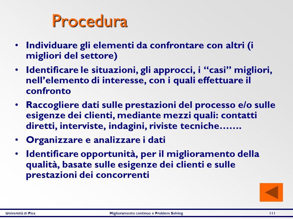 Università di PisaMiglioramento continuo e Problem Solving111 Procedura Individuare gli elementi da confrontare con altri (i migliori del settore) Ide