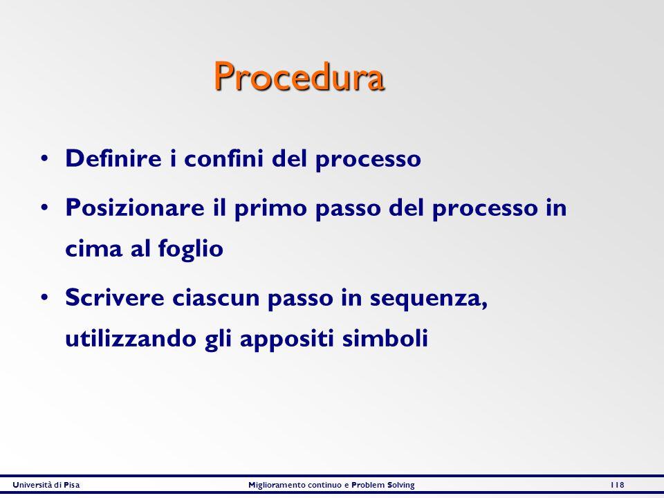 Università di PisaMiglioramento continuo e Problem Solving118 Procedura Definire i confini del processo Posizionare il primo passo del processo in cim