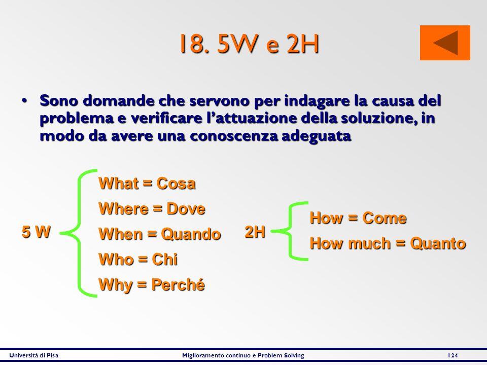 Università di PisaMiglioramento continuo e Problem Solving124 18. 5W e 2H Sono domande che servono per indagare la causa del problema e verificare lat