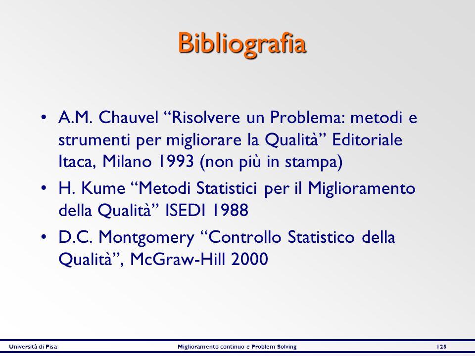 Università di PisaMiglioramento continuo e Problem Solving125 Bibliografia A.M. Chauvel Risolvere un Problema: metodi e strumenti per migliorare la Qu