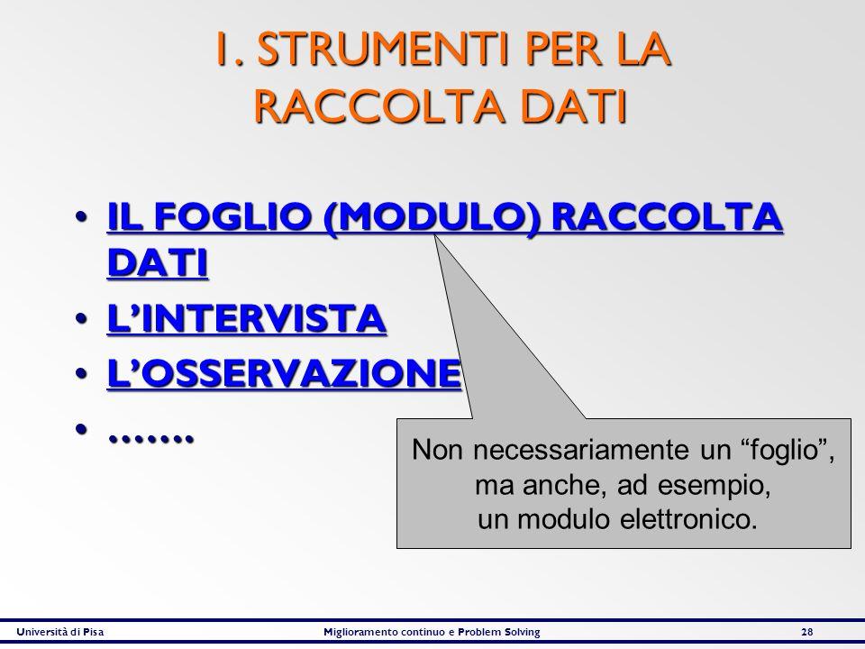 Università di PisaMiglioramento continuo e Problem Solving28 1. STRUMENTI PER LA RACCOLTA DATI IL FOGLIO (MODULO) RACCOLTA DATIIL FOGLIO (MODULO) RACC