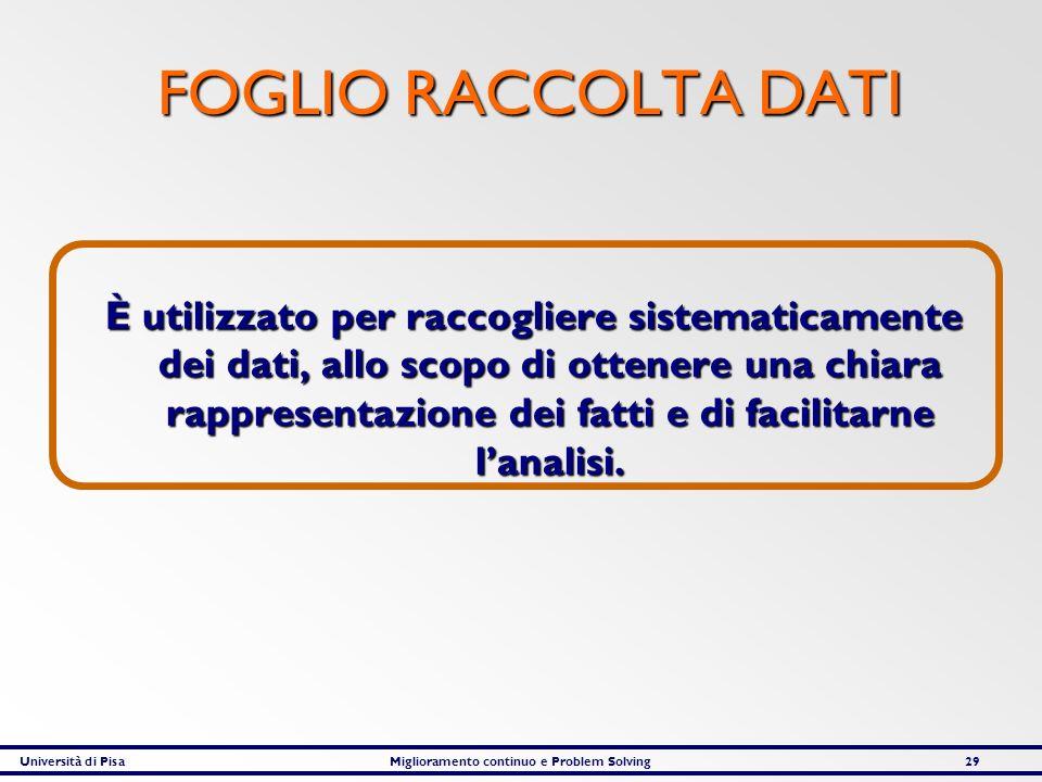 Università di PisaMiglioramento continuo e Problem Solving29 FOGLIO RACCOLTA DATI È utilizzato per raccogliere sistematicamente dei dati, allo scopo d