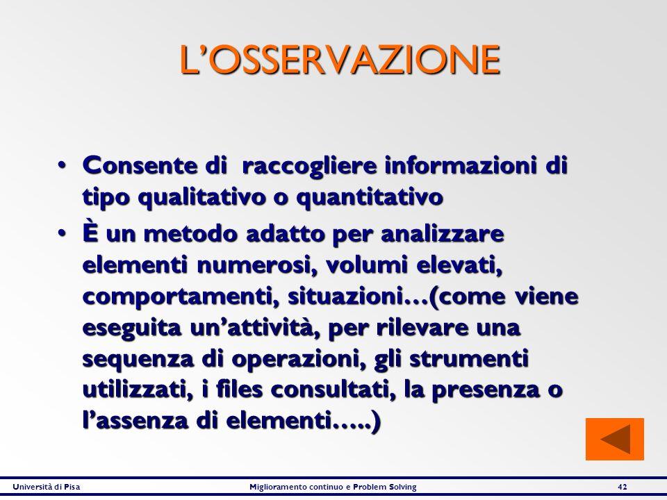 Università di PisaMiglioramento continuo e Problem Solving42 LOSSERVAZIONE Consente di raccogliere informazioni di tipo qualitativo o quantitativoCons