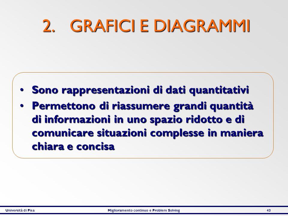 Università di PisaMiglioramento continuo e Problem Solving43 2. GRAFICI E DIAGRAMMI Sono rappresentazioni di dati quantitativiSono rappresentazioni di