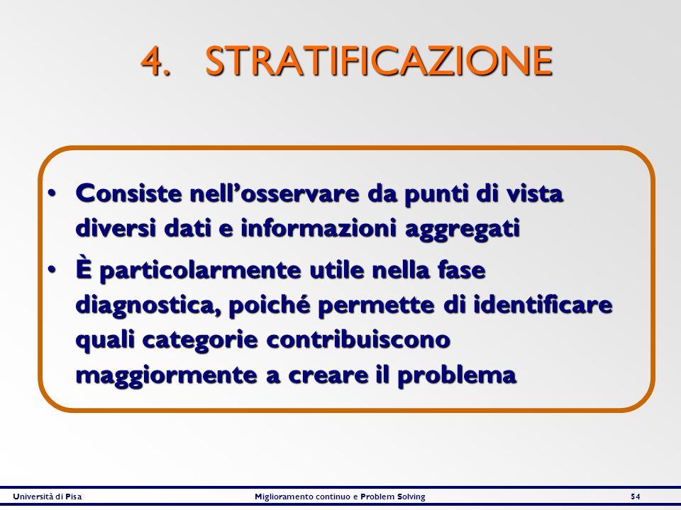 Università di PisaMiglioramento continuo e Problem Solving54 4. STRATIFICAZIONE Consiste nellosservare da punti di vista diversi dati e informazioni a