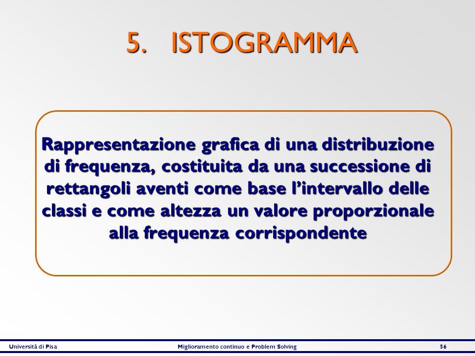 Università di PisaMiglioramento continuo e Problem Solving56 5. ISTOGRAMMA Rappresentazione grafica di una distribuzione di frequenza, costituita da u