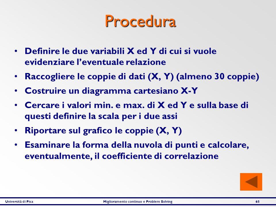 Università di PisaMiglioramento continuo e Problem Solving68 Procedura Definire le due variabili X ed Y di cui si vuole evidenziare leventuale relazio